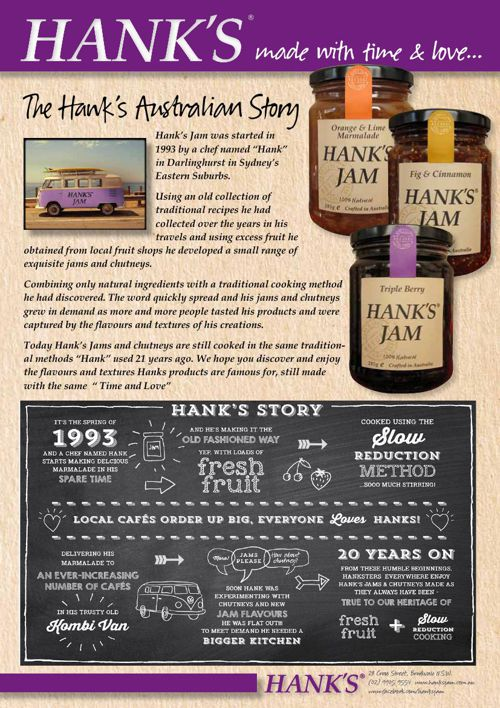 Hanks - Respectful Old Collection Of Traditional Jam Recipes