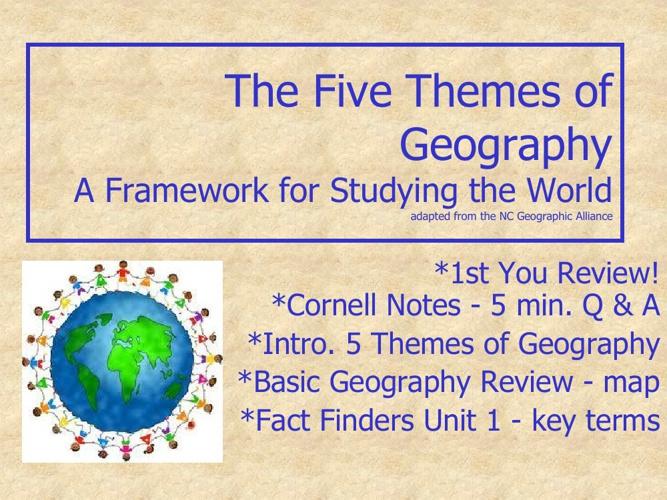 5 Themes (MR HELP)