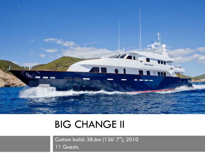 BIG CHANGE II Broker Friendly