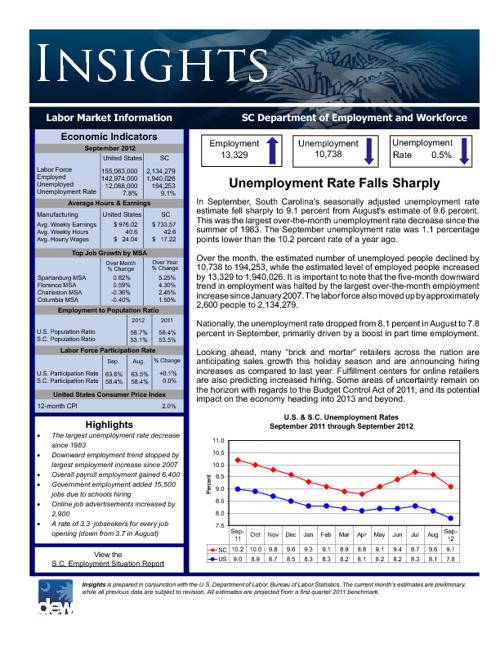 Insights Sept 2012