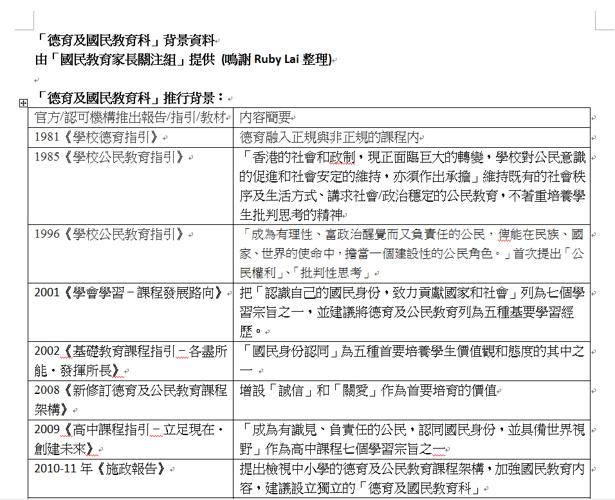 國民教育backgrounder.doc