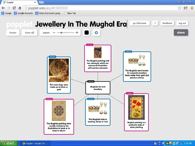 Jewellery In The Mughal Era by Mehreen Khurram