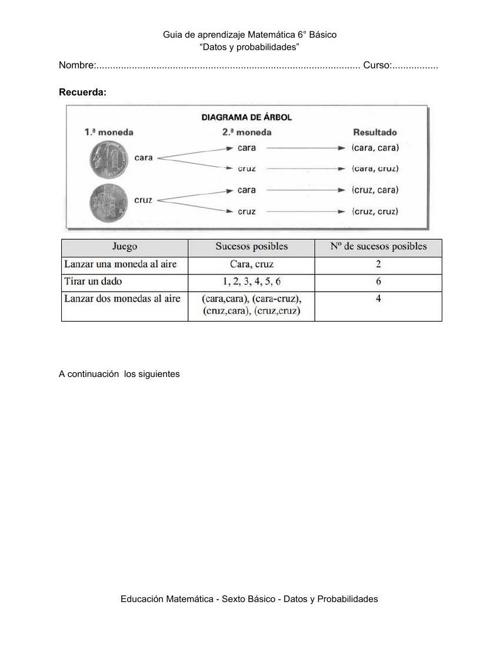 Guía de aprendizaje matemática 6to básico, datos y azar Jessica