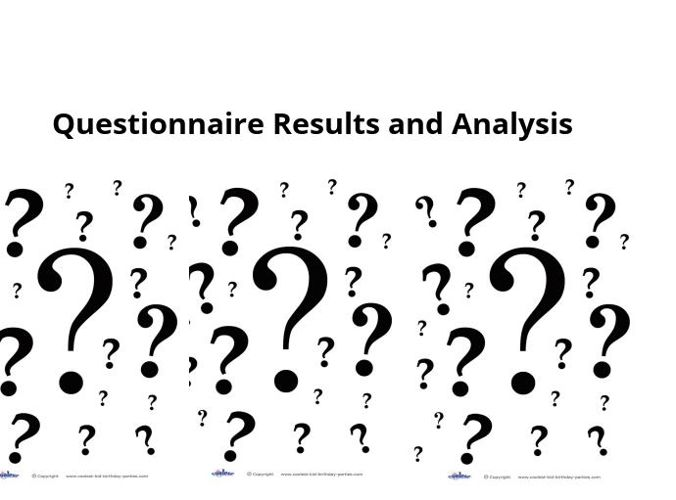 Questionnaire - Results + Analysis