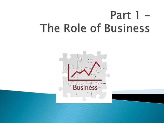 Part 1 –Roles of Business