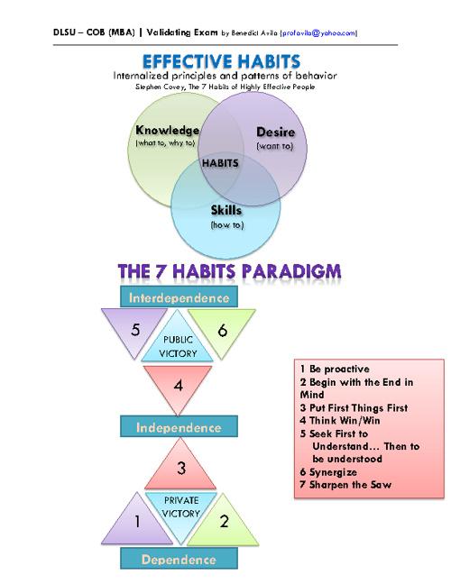 Hands on Activity-June 27, 2012