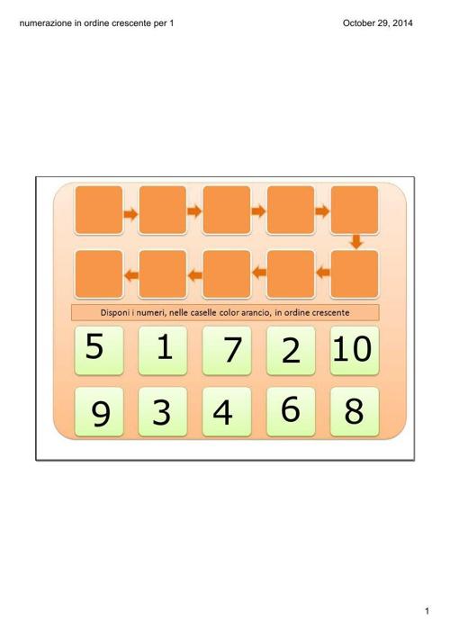 numerazione in ordine crescente per 1