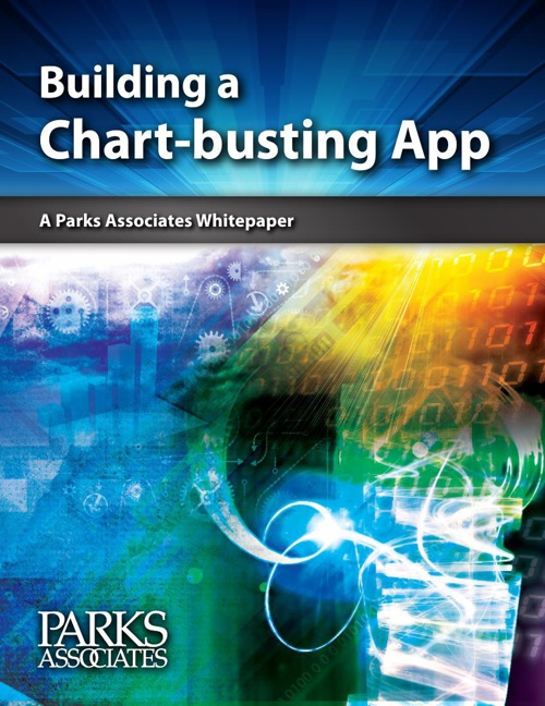 Building a Chart-busting App