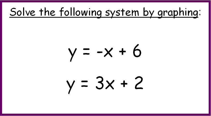 Solving a System by Graphing