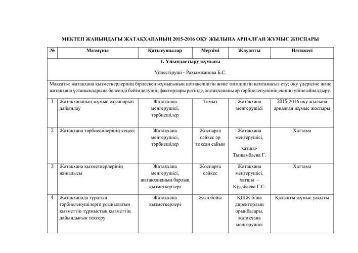 МЕКТЕП ЖАНЫНДАҒЫ ЖАТАҚХАНАНЫҢ 2015-16 о.ж. іс-әр.ж.