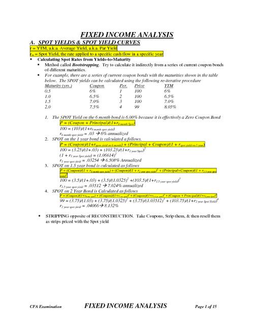 CFA Level 1 - Fixed Income Summary