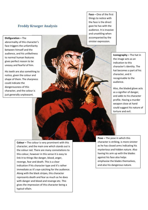 Freddy Krueger Analysis