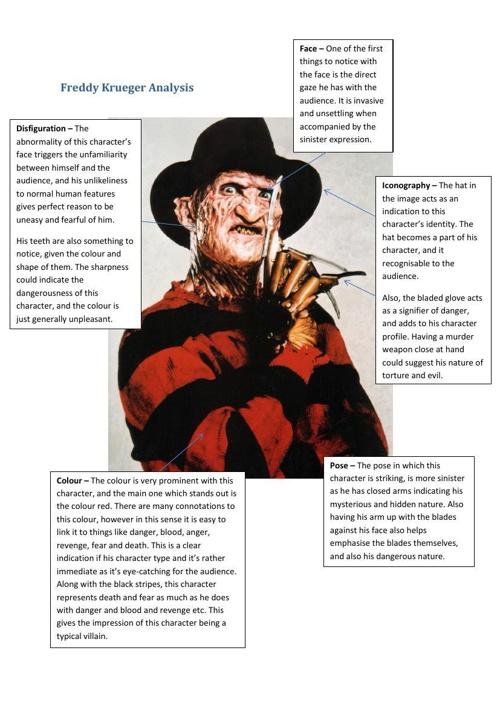 Freddy Krueger Analysis