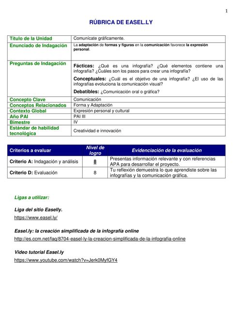 Copia de RÚBRICA DE EASEL.LY.docx(1)