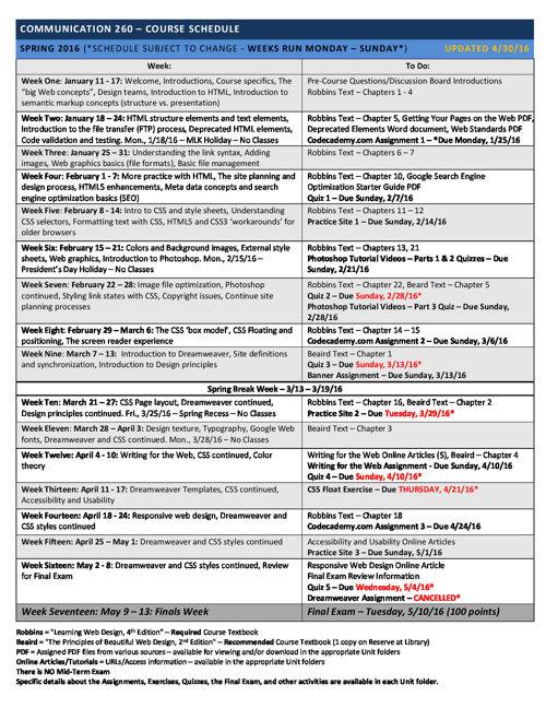 Comm 260 - Spring 2016 Schedule