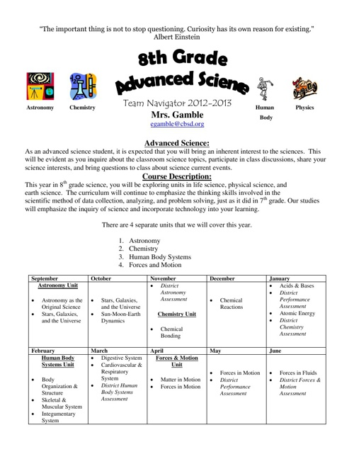 Mrs. G's Science Classroom Resources