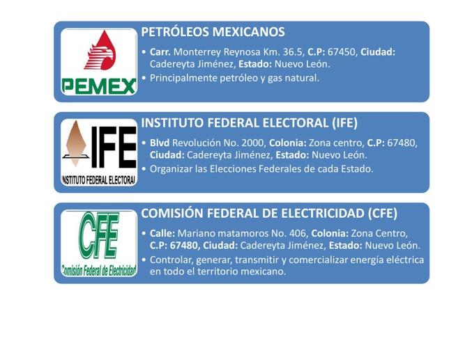 Empresas en el Municipio de Cadereyta Jiménez N.L