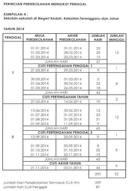 Kalendar Cuti Sekolah Malaysia 2014