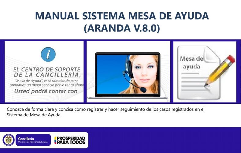 Manual Aanda