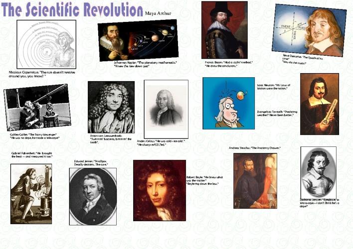 Scientific Revolution -- Arthur, Maya