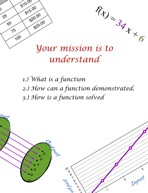 The Function Book