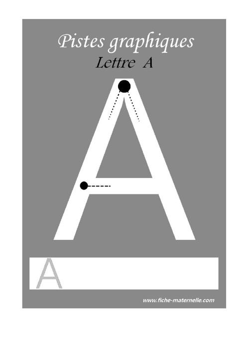écriture et discrimination des lettres de l'alphabet