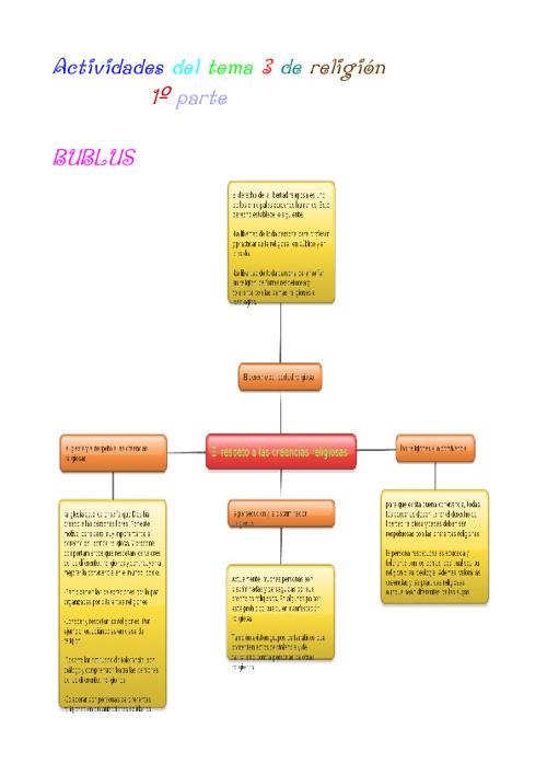 actividades del tema 3, 1º parte