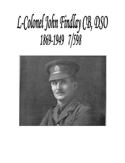 John Findlay