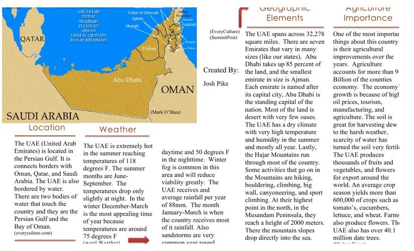 Copy of United Arab Emirates