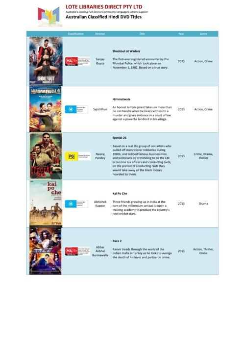Australian Classified Hindi DVD Titles