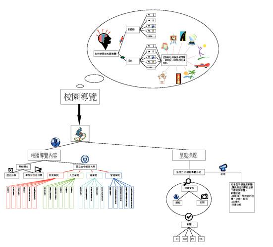 創意產業行銷-期末報告