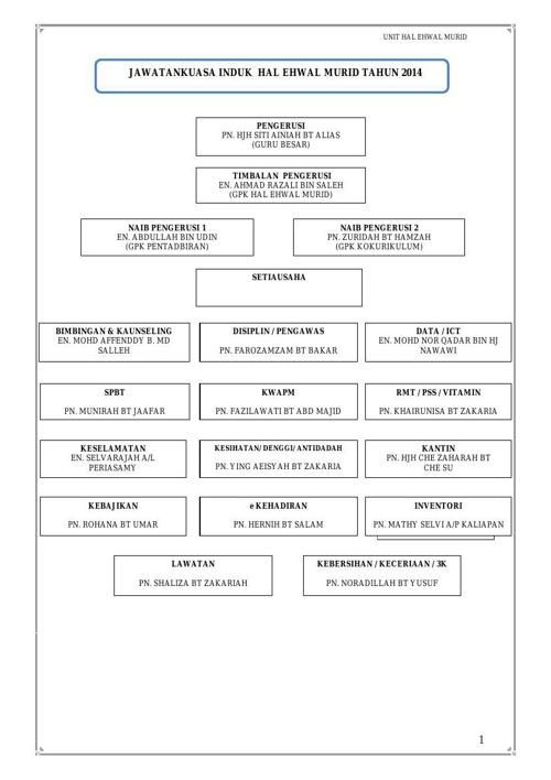 ORGANISASI HEM 2014(cadangan)