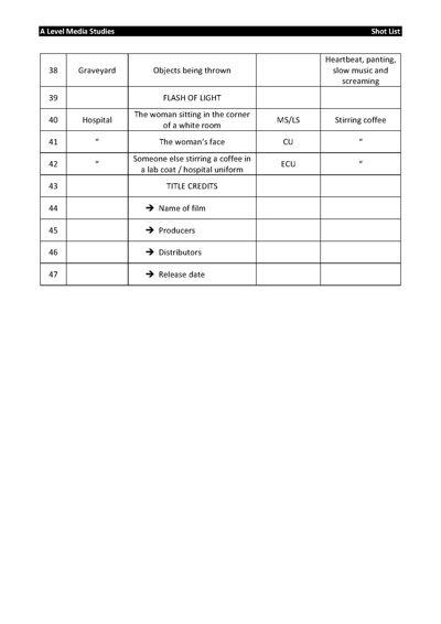 Shot List_Page_3