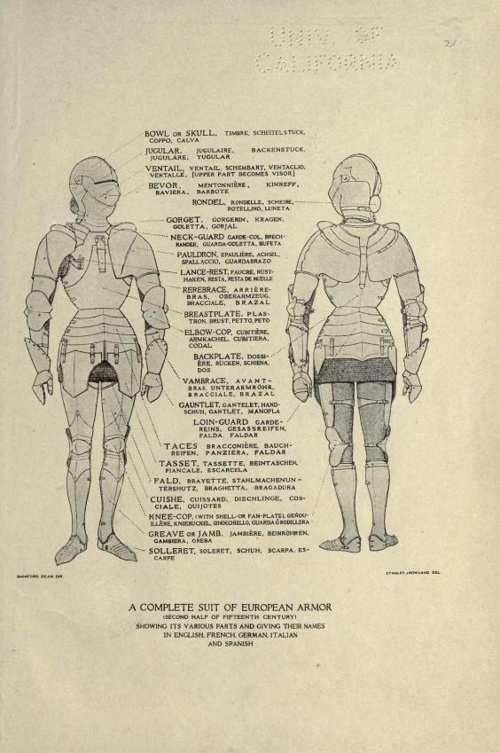 Educational Charts Arms & Armour (1917)