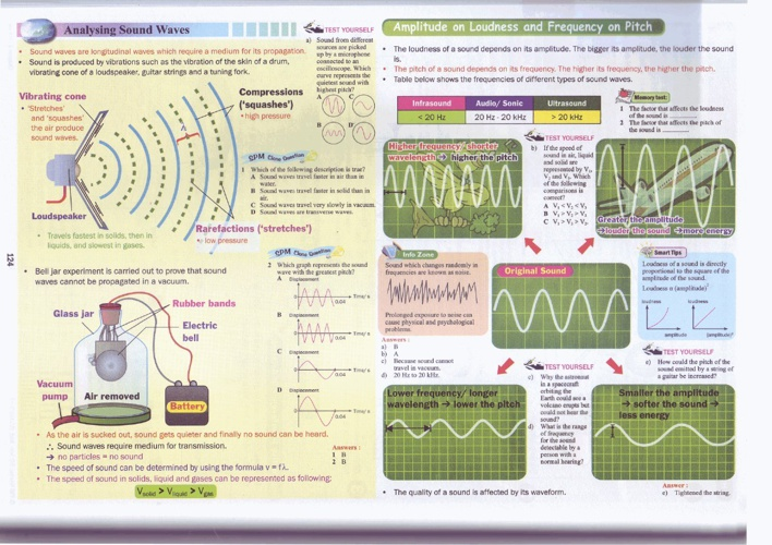 F5-Physics-MM-1.6 Sound Waves