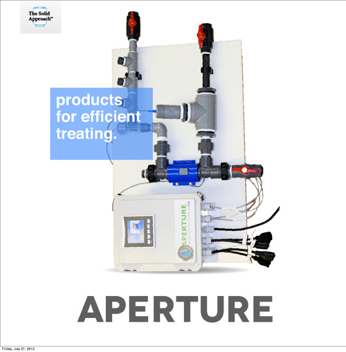 Official Aperture product and system pricing