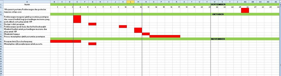 gan chart