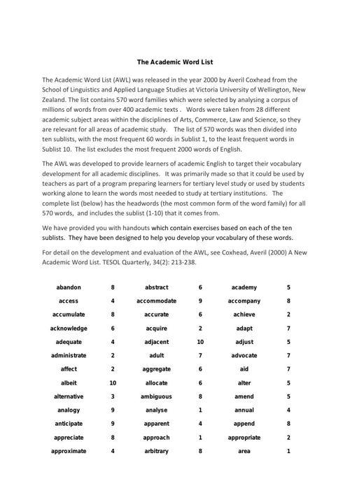 Academic_Word_List 1