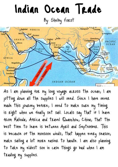 Indian Ocean Trade Route