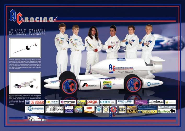 AC Racing 2009 World Final Portfolio