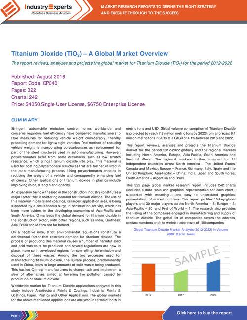 Titanium Dioxide - A Global Market Overview