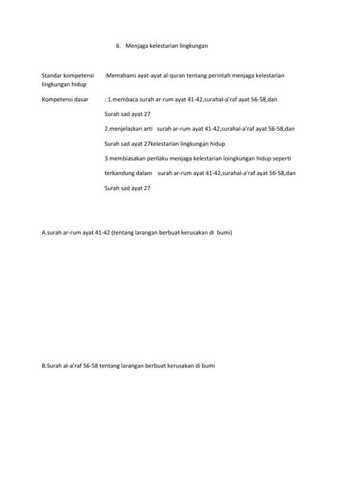 Modul Kelas XI Semester 2