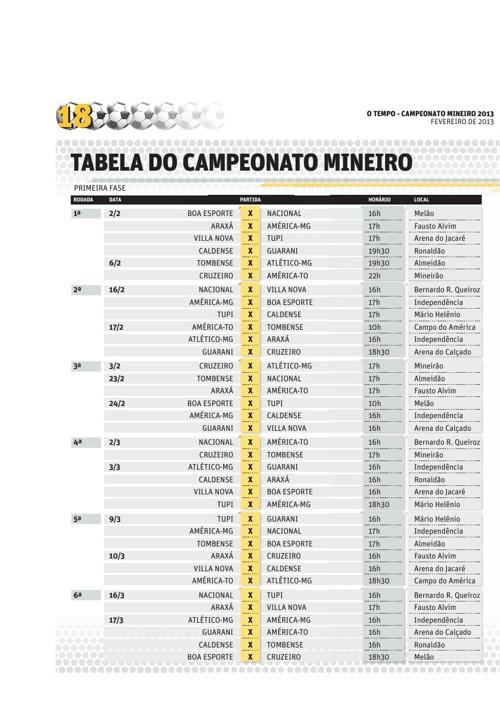 O Tempo - Caderno especial do Campeonato Mineiro 2013 Parte 2