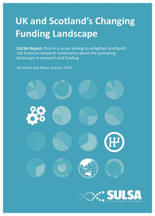 UK and Scotland's Changing Funding Landscape