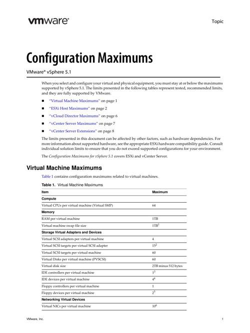 VMware vSphere 5.1 Maximum Configurations