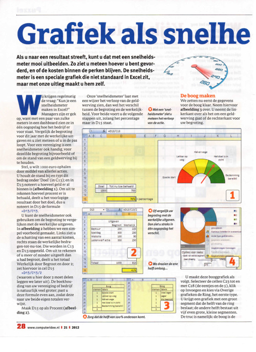 Snelheidsmeter in Excel