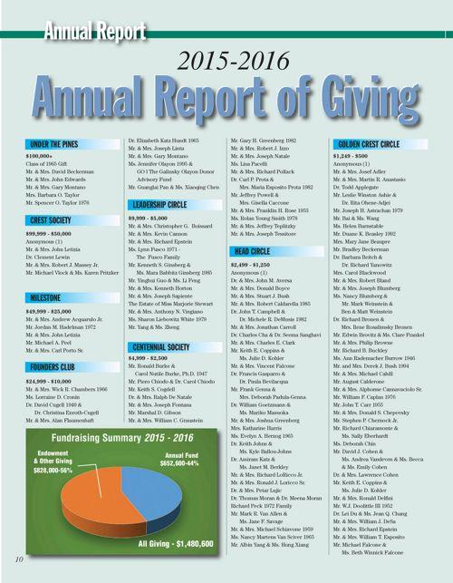 Hamden Hall Annual Report 2016