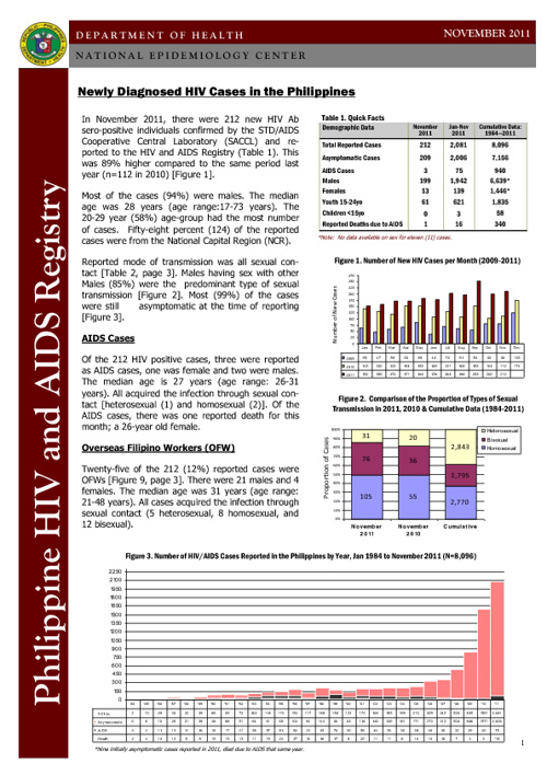 Department of Heath HIV/AIDS Report for November 2011