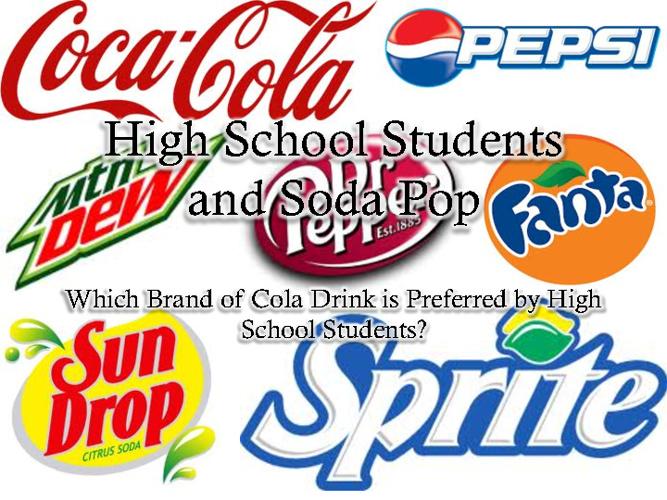 AP Statistics Survey & Data Analysis Project: Soda & High School