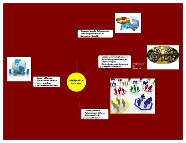 4to. ejer. Mapa mental de Pograma de unidades(joseraul cohetero